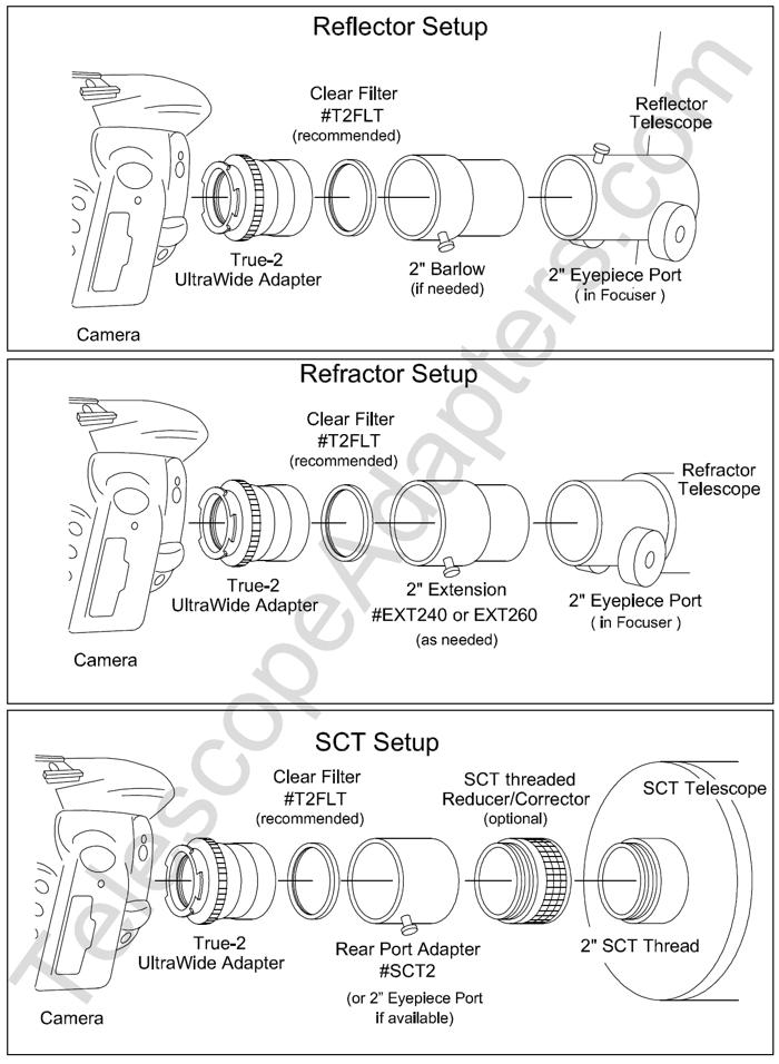 Telescope Camera Adapters Telescopeadapters Com